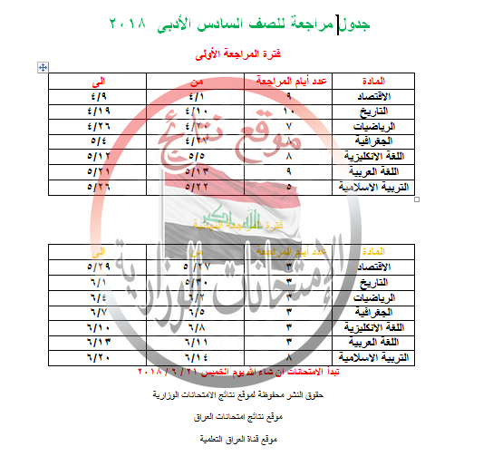 جدول المراجعة لطلبة الصف السادس الاعدادى 2018 أدبى   310