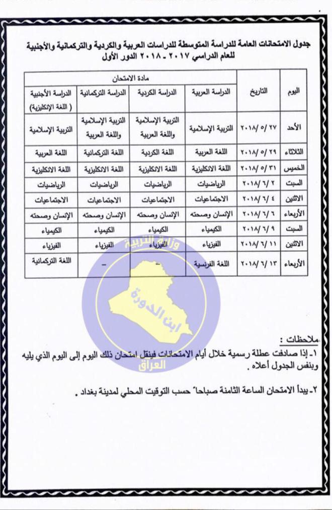 موعد وجدول امتحانات المراحل المنتهية والغير منتهية 2018 314