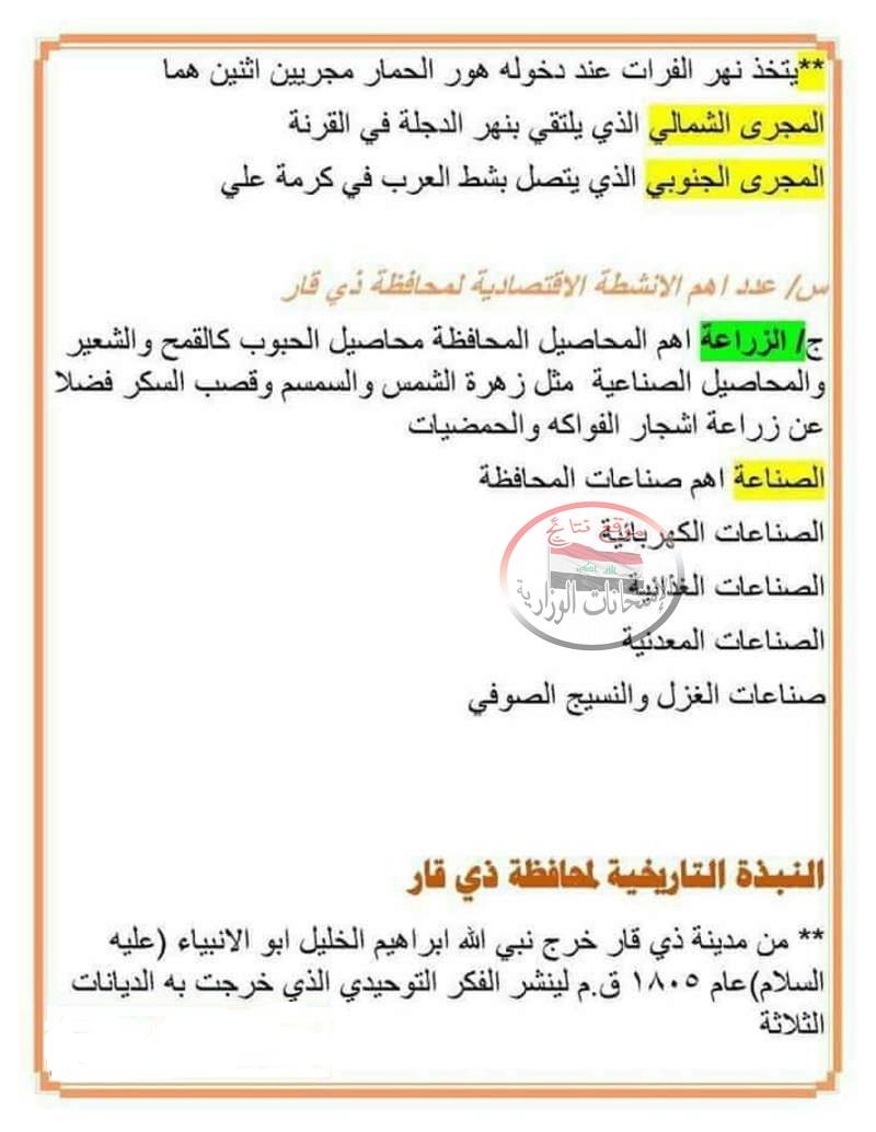 ملخص مادة الاجتماعيات للسادس الابتدائى 2018 محافظة ذى قار 321
