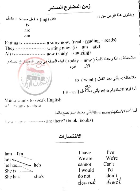 مراجعة ليلة الامتحان فى اللغة الانكليزية للصف السادس الابتدائى 2018 331