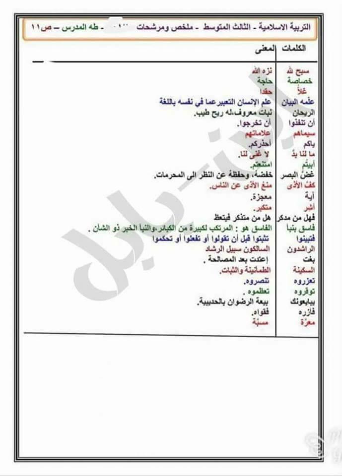 مرشحات الاسلامية العامة للثالث المتوسط 2018 335