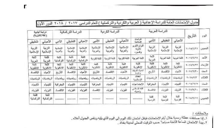 الوسم نتائج_الامتحانات_الوزارية على المنتدى نتائج الامتحانات الوزارية فى العراق نتائج السادس الابتدائى 2019 516