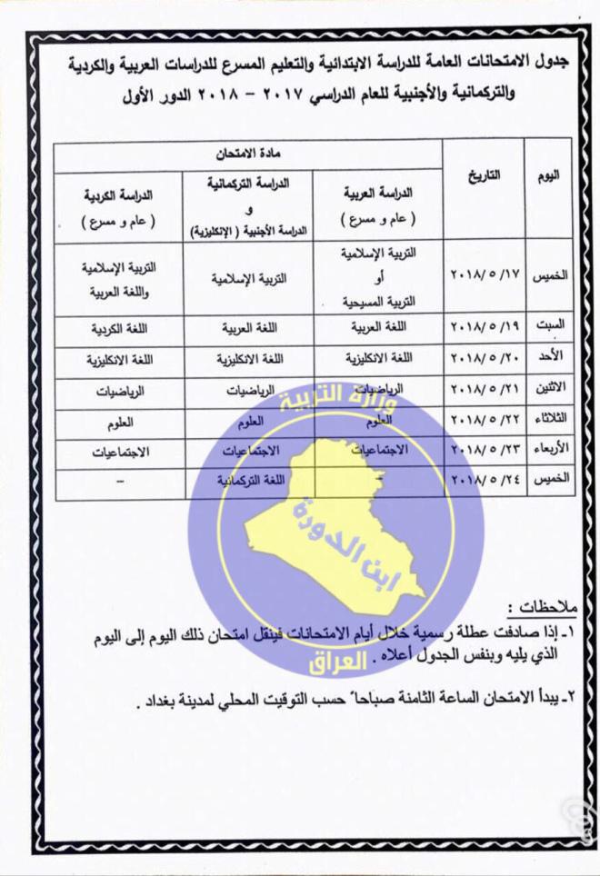 موعد وجدول امتحانات المراحل المنتهية والغير منتهية 2018 611