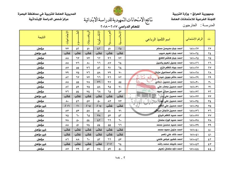 نتائج الامتحانات التمهيدية للسادس الابتدائى 2018 فى البصرة  Untitl11