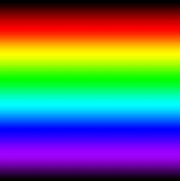 Simbolika e ngjyrave Ngjyra10