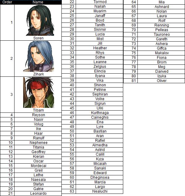 Top 10 de mes Fire Emblem préféré - Page 3 Por_rd10