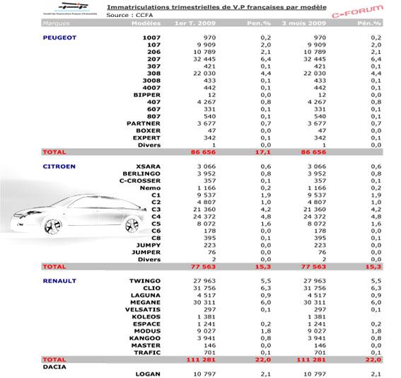 [Vente] Les chiffres - Page 5 Chiffr13