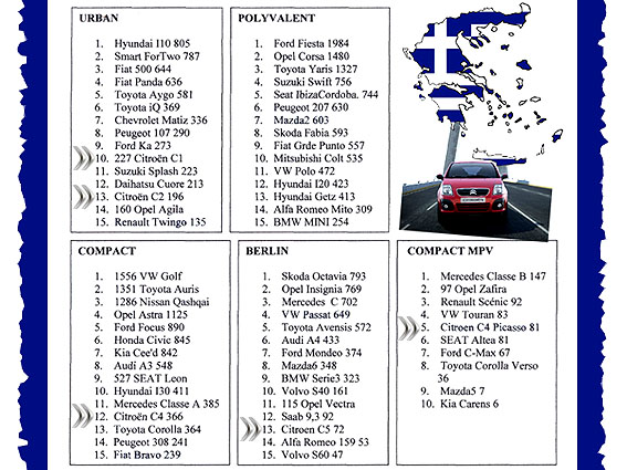 [Vente] Les chiffres - Page 5 Ventes13