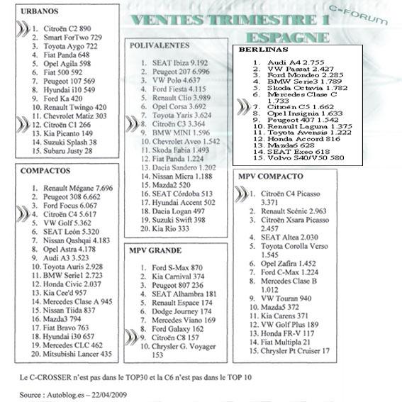 [Vente] Les chiffres - Page 5 Ventet11