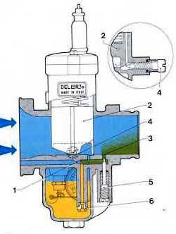 Reglage ralenti Delorto 40 - Page 3 Fig1810