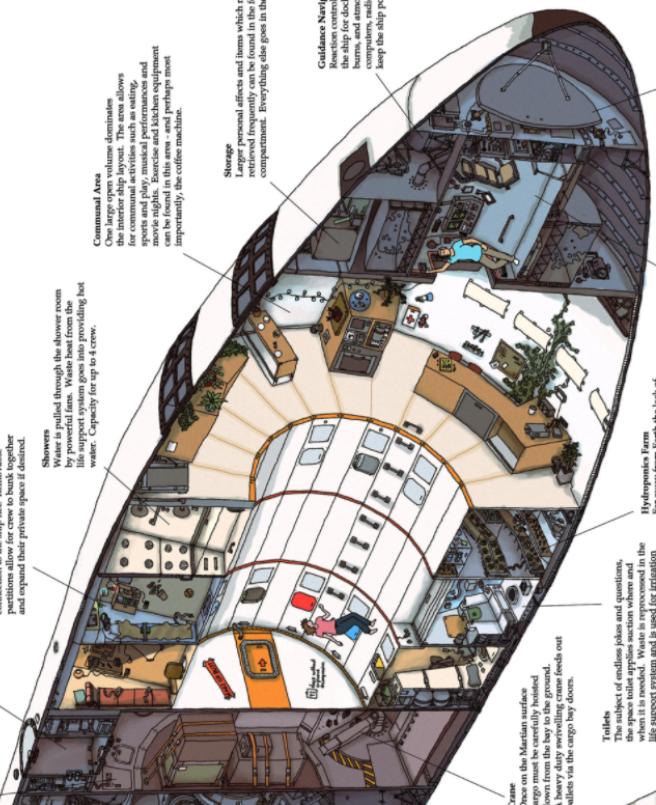 StarShip / SuperHeavy, ex BFR - Suivi du développement - Page 11 Applic10