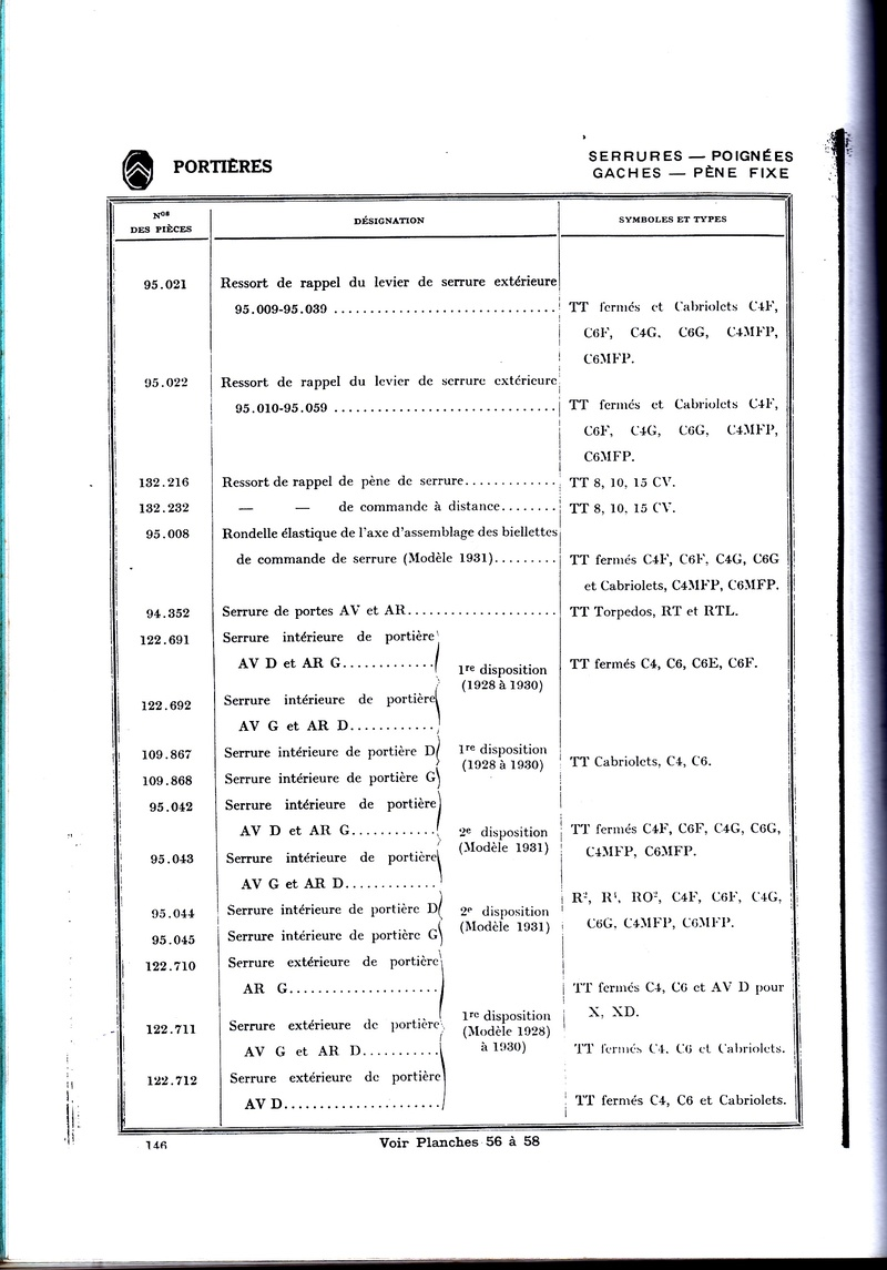 documentation 14610