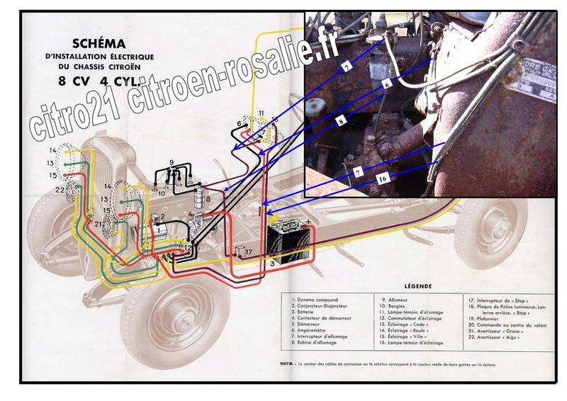câblage et équipements Fils_s10