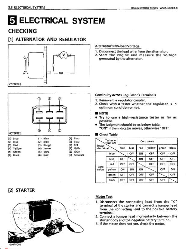 Transformation dynamo pour produire du positif au lieu de négatif  - Page 2 Kubota20