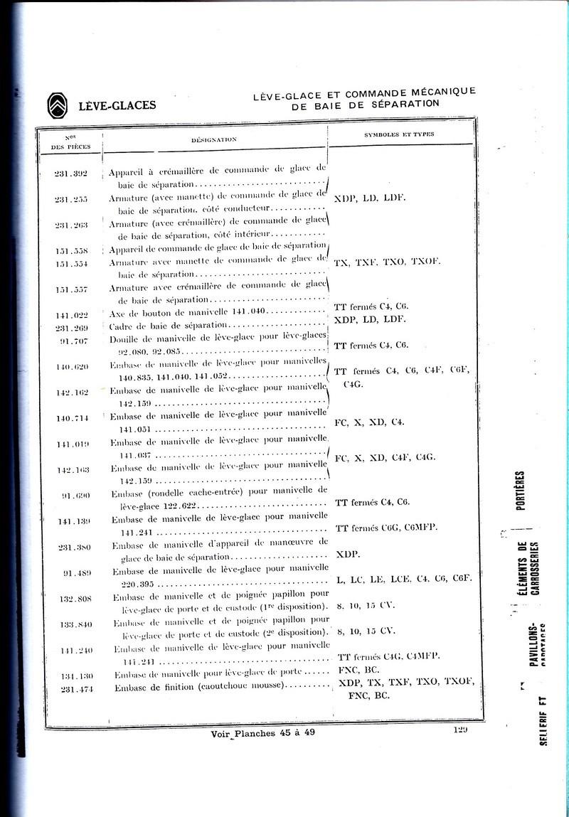 documentation P12910