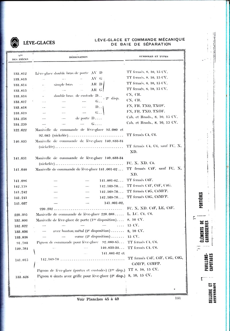 documentation P13110