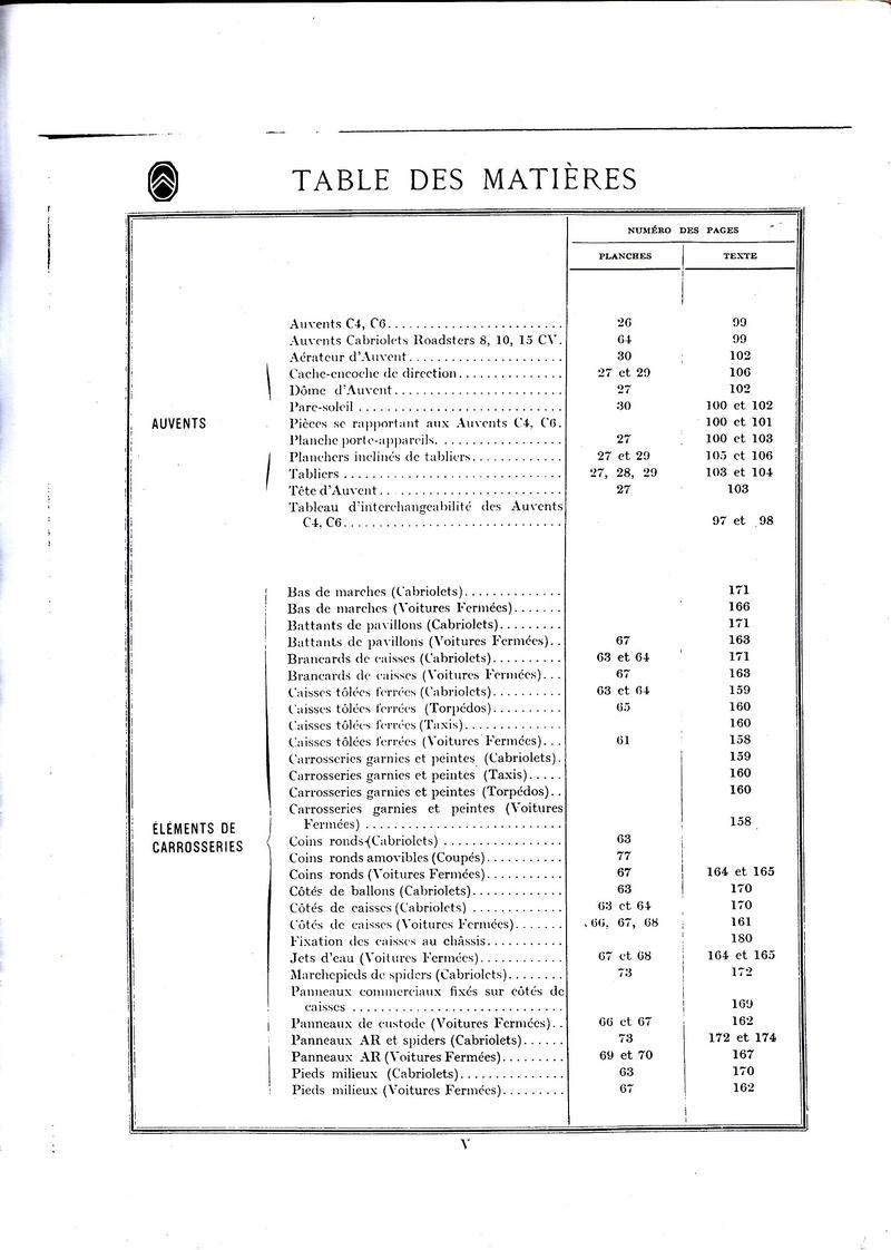 documentation Table_10