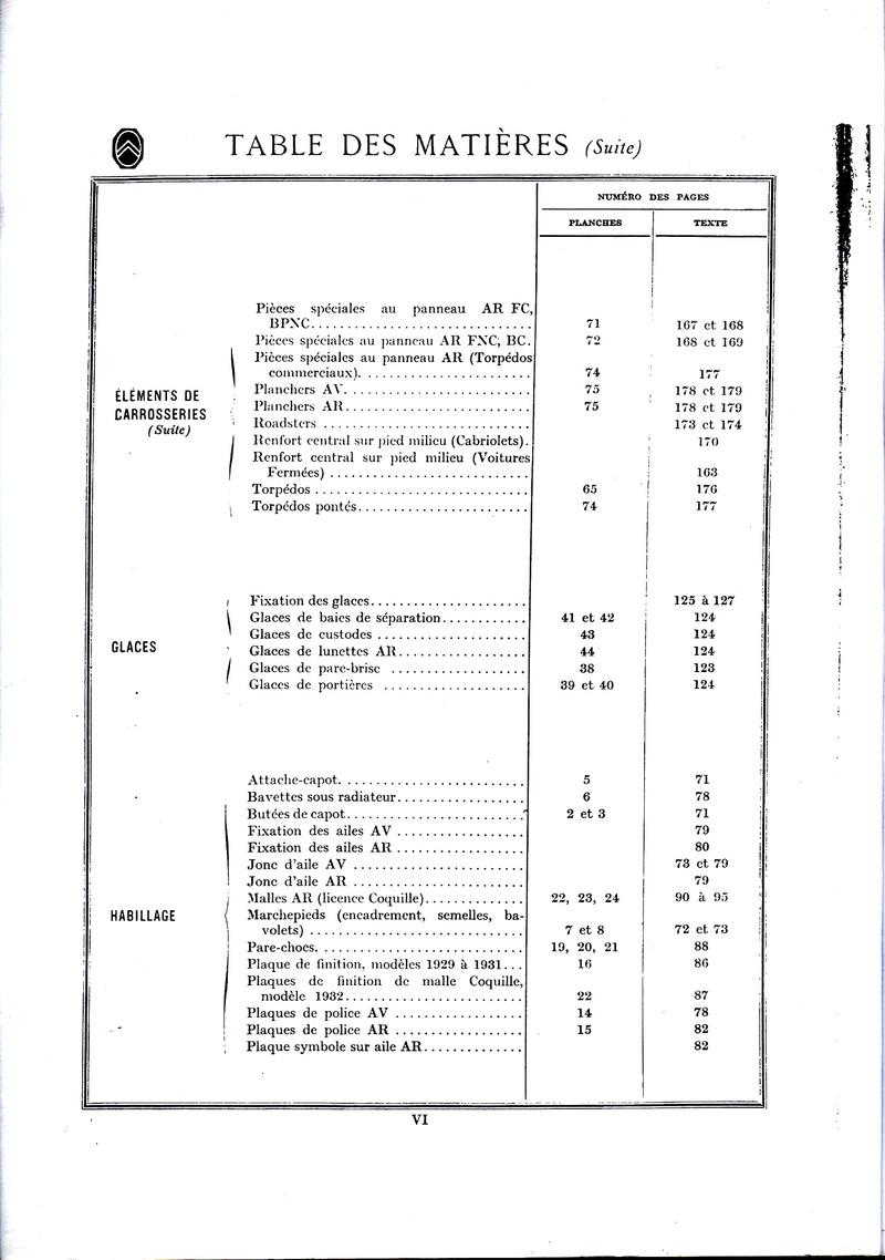 documentation Table_11