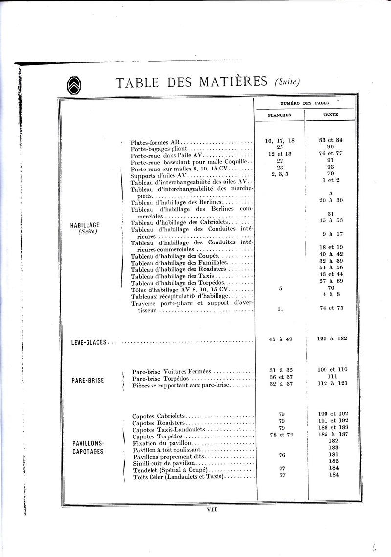 documentation Table_13