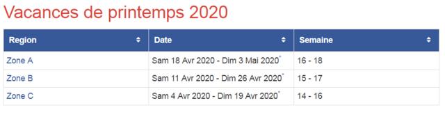 J'essai d'organiser un voyage de noces pour ? 2020  Captur14