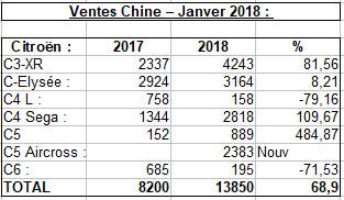 [INFORMATION] Citroën/DS Chine et Asie du Sud-Est - Les News - Page 12 Citroe10