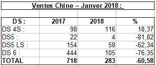 [INFORMATION] Citroën/DS Chine et Asie du Sud-Est - Les News - Page 12 Ds-01110