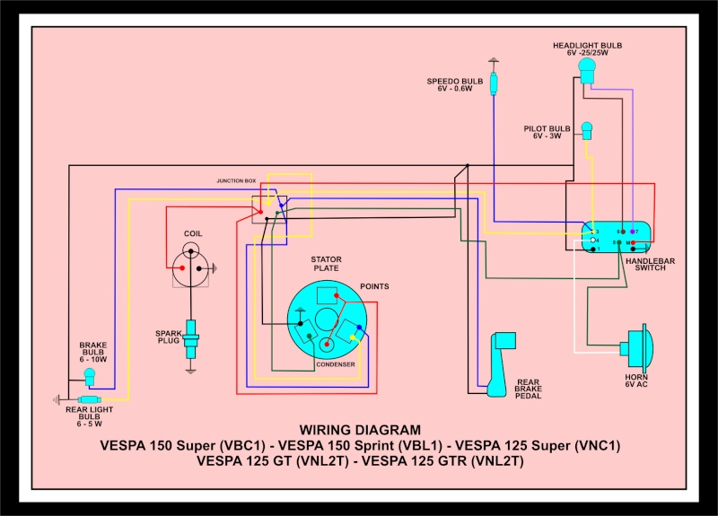 wiring diagram kabel vespa pts schematics wiring diagrams u2022 rh ssl forum com Vespa GT200 Wiring Diagram for Alarm Vespa GT200 Wiring Diagram for Alarm