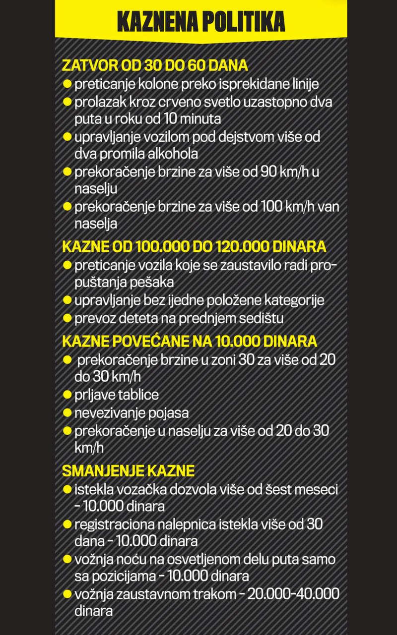 srbiji - Izmene i dopune saobraćajnih propisa u Srbiji - Page 2 14405210