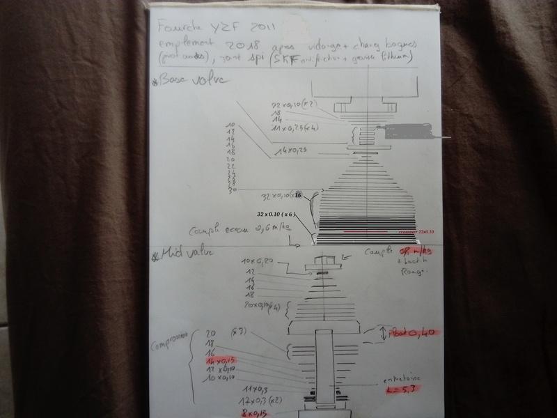 Tout sur l'amorto et la fourche : Suspendez-vous !! - Page 5 Empile14