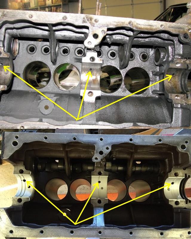 Cheminement de l'huile dans le circuit de graissage du moteur GO DEVIL Bloc_a10
