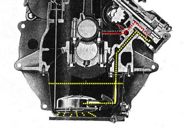 Cheminement de l'huile dans le circuit de graissage du moteur GO DEVIL Chemin10