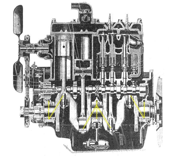 Cheminement de l'huile dans le circuit de graissage du moteur GO DEVIL Chemin11