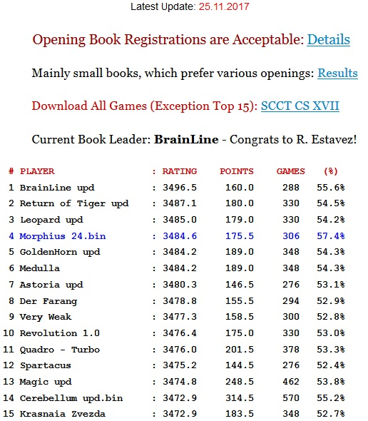 SCCT XVII Book Tour - Page 2 Top10