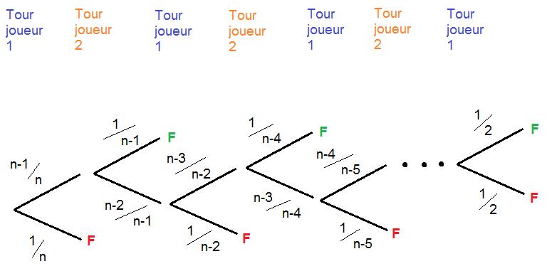 Coin MATHÉMATIQUES - Page 8 Maths10