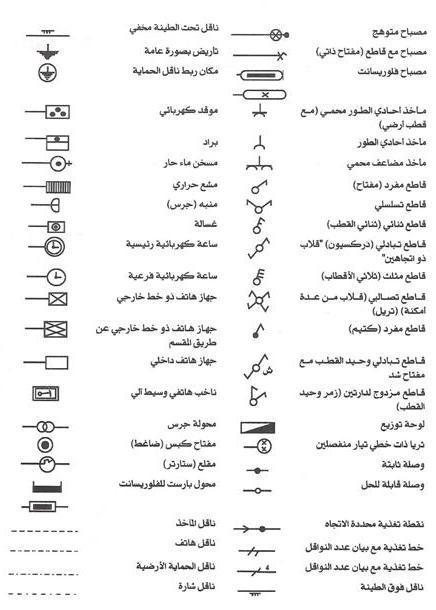 الرموز في المخطط الكهربائي - صفحة 2 2010