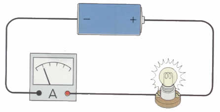 توصيل مقياس الفولت والأمبير مع الدارة A110
