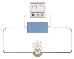 توصيل مقياس الفولت والأمبير مع الدارة A210
