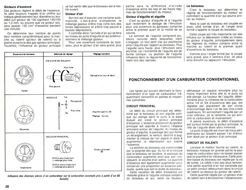 Carburation  Sans_t31