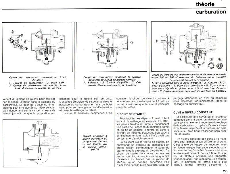 Carburation  Sans_t32