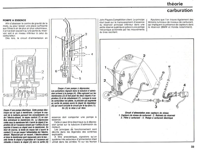 Carburation  Sans_t38