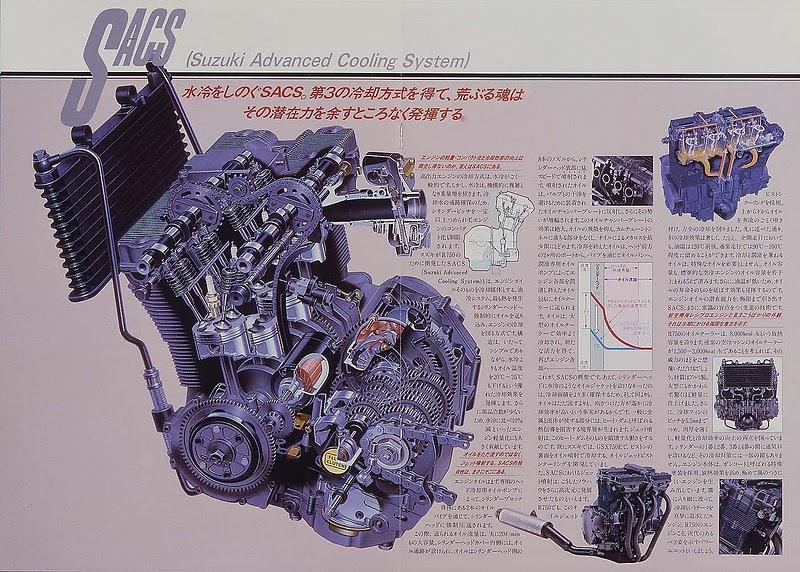Suzuki GSX-R Slabside 750 (85-87) et 1100 (86-88) - Page 8 Suzuki16
