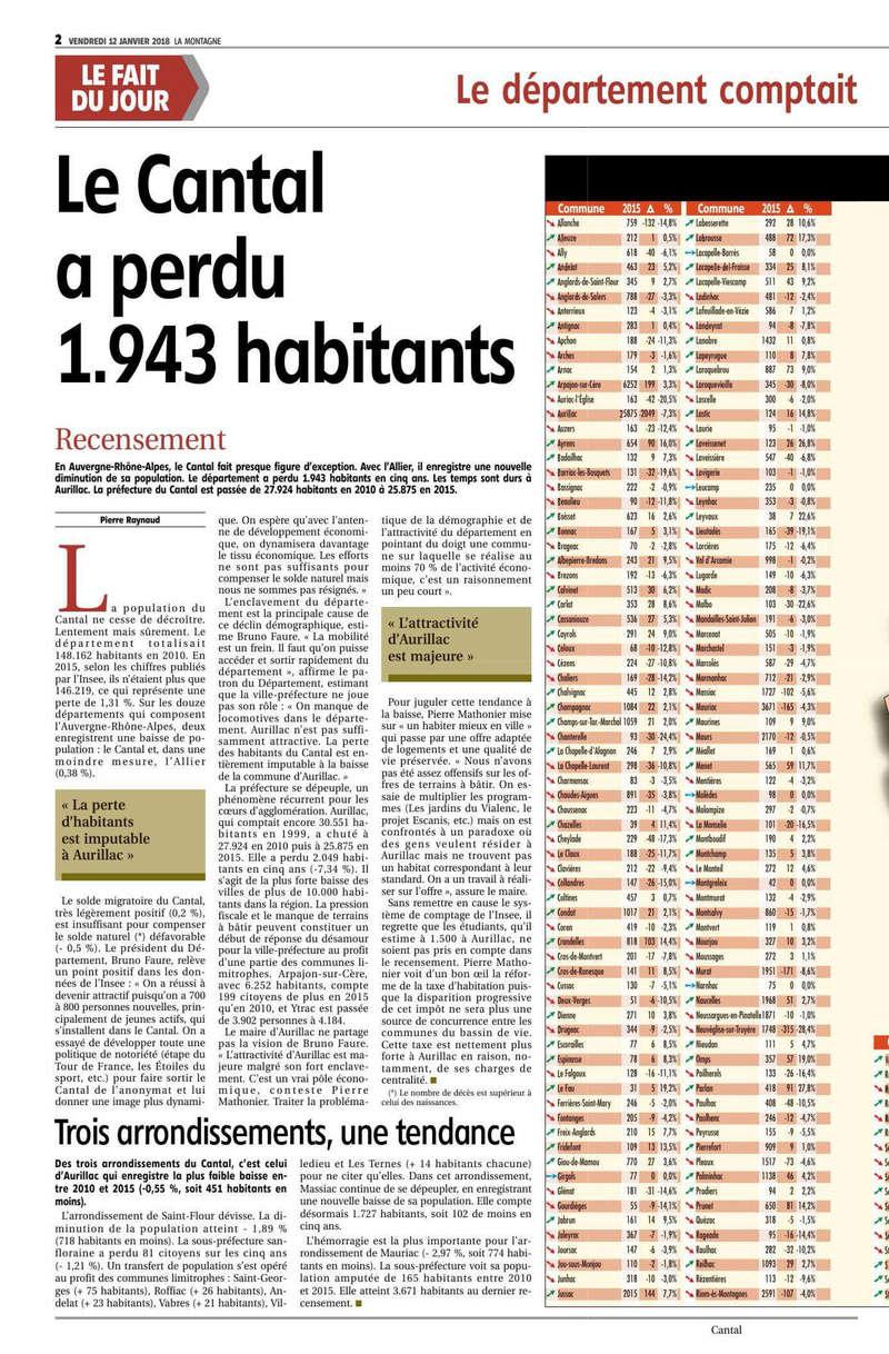 Le Cantal perd toujours des habitants Cantal10