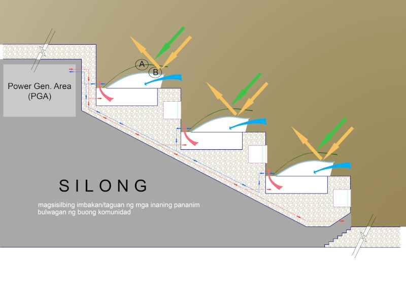 Jefferson01: Bahay Kubo of the Future Design Competition (back to basic) FINAL N RIN Sectio10
