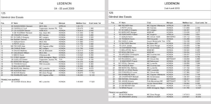 [FSBK-2010] Lédenon 1 - Page 2 Genera10