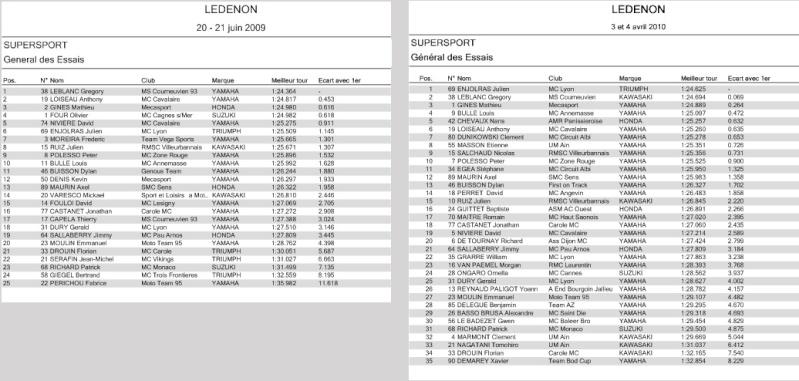 [FSBK-2010] Lédenon 1 - Page 2 Genera11