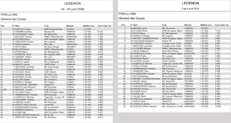 [FSBK-2010] Lédenon 1 - Page 2 Ledeno10