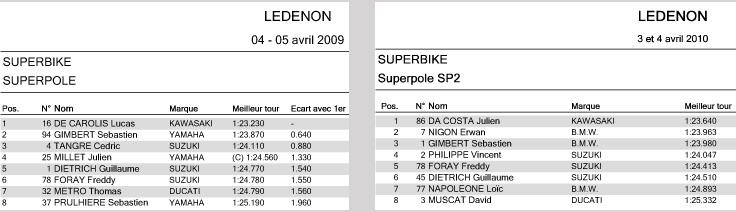 [FSBK-2010] Lédenon 1 - Page 2 Ledeno11