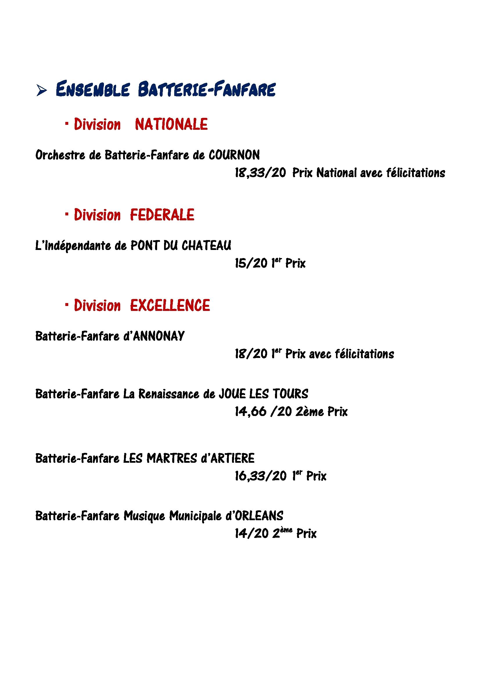 Concours Bourges 2018 Palmar10