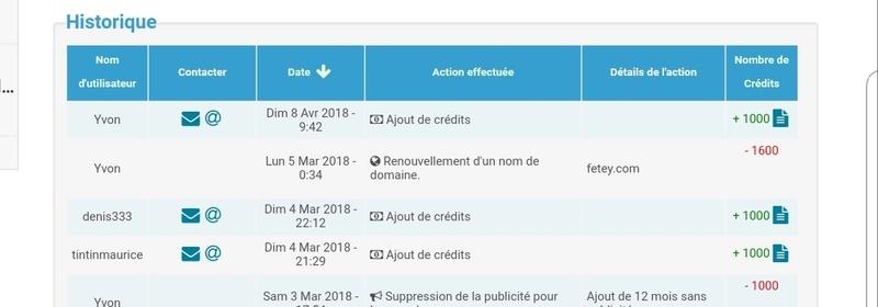 Dons, acquisition et gestion des crédits pour soutenir le forum - Page 3 20180512