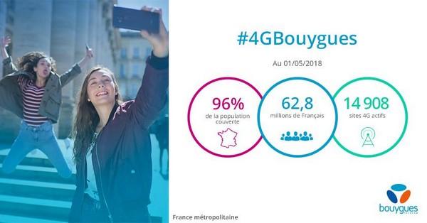 Bouygues Telecom couvre désormais 96 % de la population en 4G 31936010